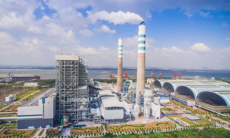 China Don't Need Offshore Tech Or Funds To Decarbonizes