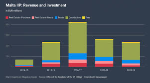 United Kingdom's economy continues its downward trend